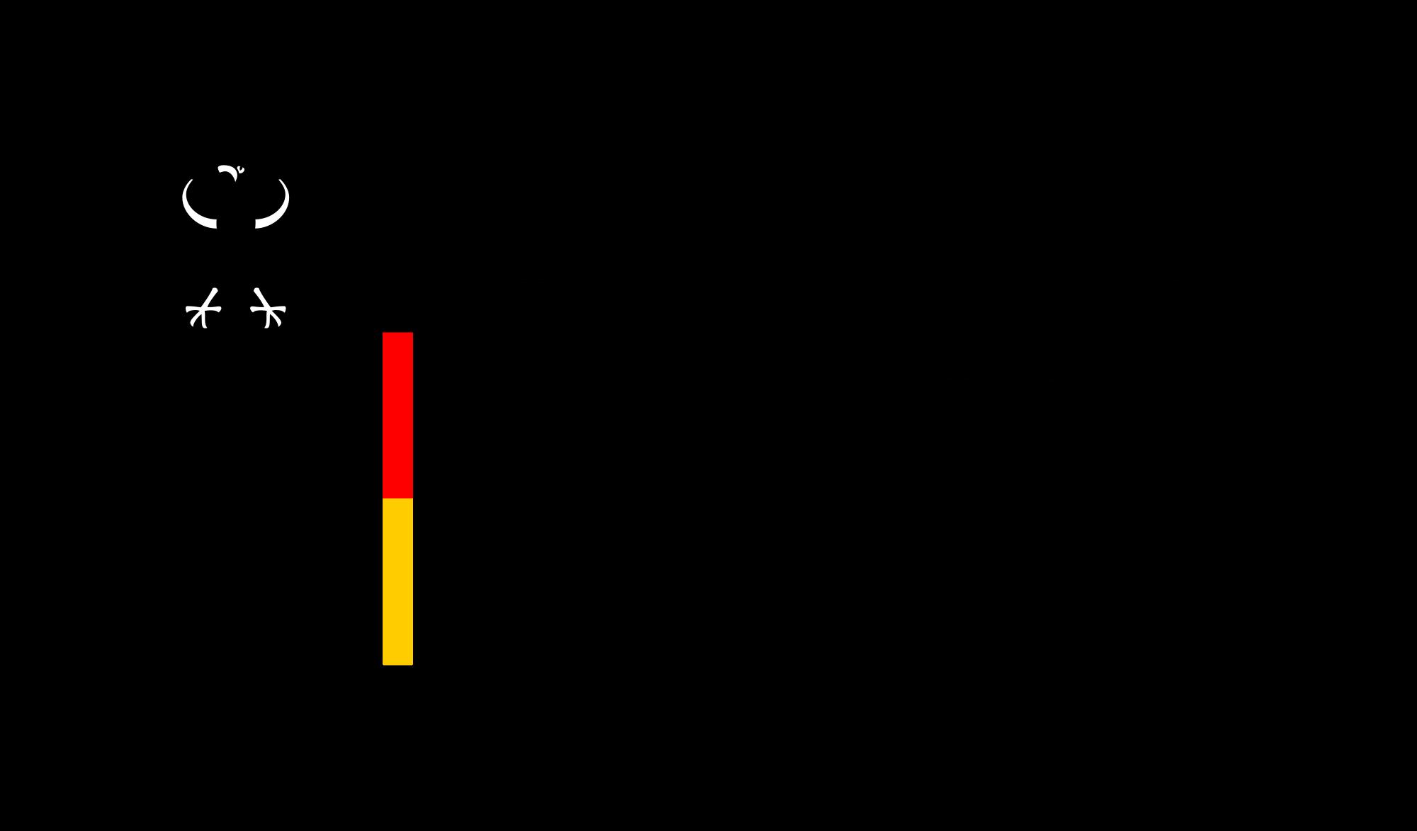 BKG - Bundesamt für Kartographie und Geodäsie